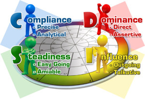 DISC_Profile_DISC_Assessment_Wheel